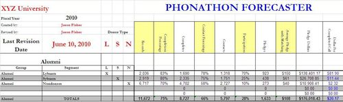 Phonathon Planner Example2